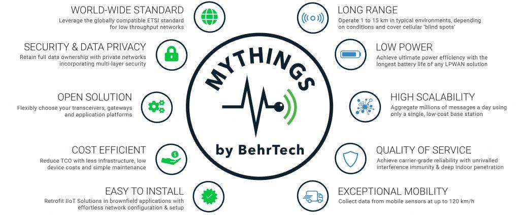 BehrTech Partner Programs