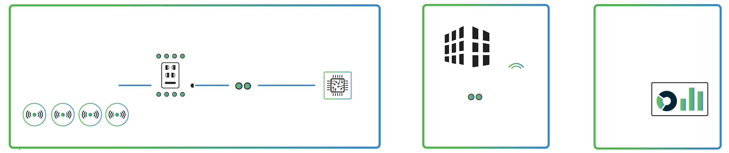 IoT PLC - MYTHINGS