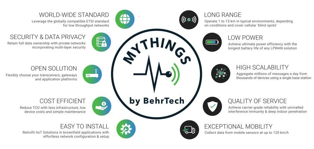 BehrTech Partners