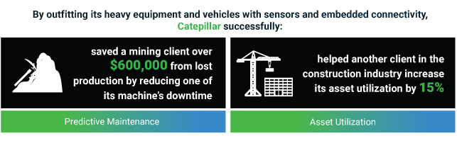 IoT for Fleet Management